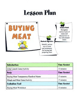 Buying Meat Lesson