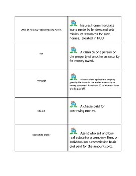 Buying/Selling House Vocabulary Study Cards