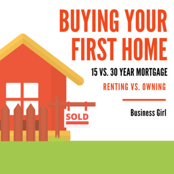 Buying Your First Home (Renting vs. Owning and 15 vs. 30 Year Mortgages)