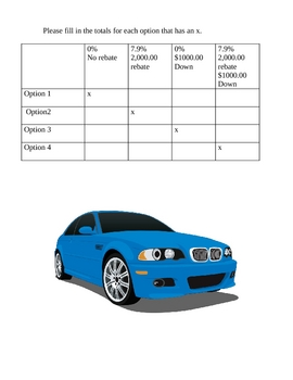 Buying a Car real-life math