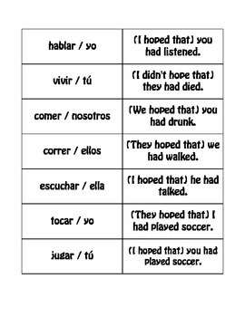 Spanish Past Perfect Subjunctive Buzz Game