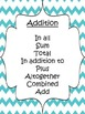 Buzz Words Posters for Word Problems-Colorful Chevrons