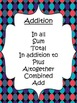 Buzz Words Posters for Word Problems-Polka Dot
