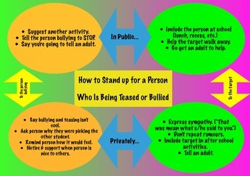 Bystander's Chart for Standing up to Bullies