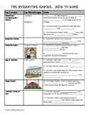 Byzantine Empire Guided PPT Notes
