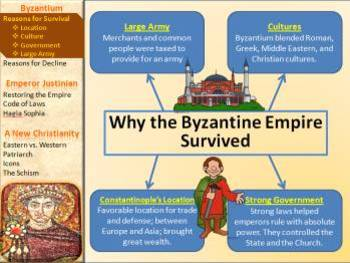 Byzantine Empire Overview