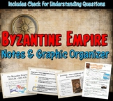 Byzantine Empire PowerPoint Notes Graphic Organizer