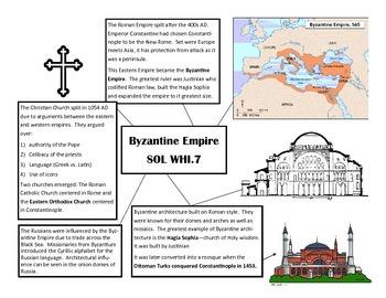 Byzantine Empire Review Sheet World History I