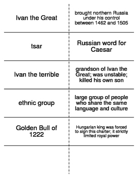 Byzantine Empire, Russia, and Eastern Europe Flash Cards for World History