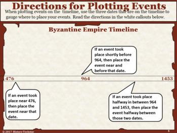 Byzantine Empire Timeline Activity