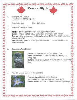 (C) Canada - True North Strong & Free Glyph