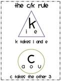 C-K Phonics Rule Poster
