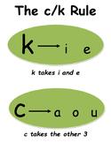 C/K Rule