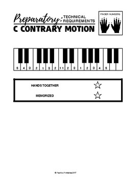 C Major Contrary Motion Scale (1 Octave) - Preparatory Technical Requirements
