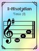 D-Mixolydian Essential Tonal Functions