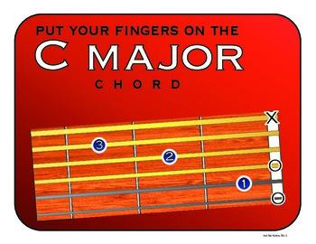 C Major Guitar Chord