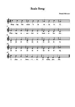 C Major Scale Song for Recorder