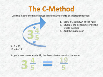 C Method for Changing Mixed Numbers into Improper Fractions