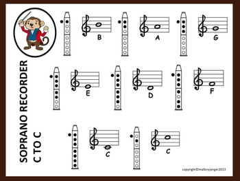 C to c fingering chart for soprano recorder by marley mozart tpt