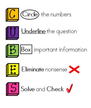 C.U.B.E.S. Math Word Problem Solving Strategy Poster Set