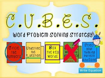 C.U.B.E.S Problem solving strategy