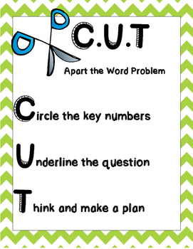 C.U.T Strategy