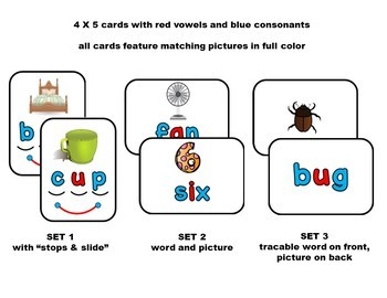 CVC SHORT VOWEL WORD SLIDES
