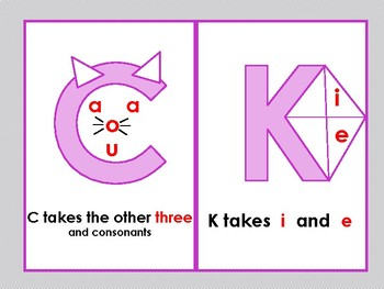 C and K Rule