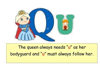 C and Q spelling rules