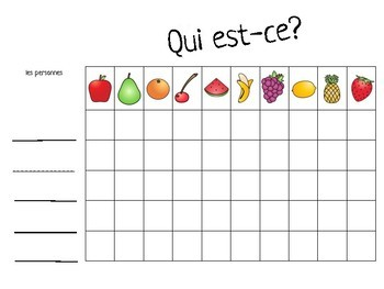 C'est qui? French Speaking Game ~ les fruits ~fruits ~food ~nourriture