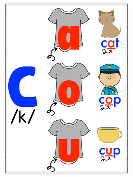 C or K? Ways to Spell /K/ : Reference Posters and Tips FREEBIE
