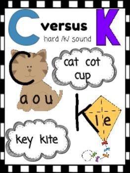 C versus K