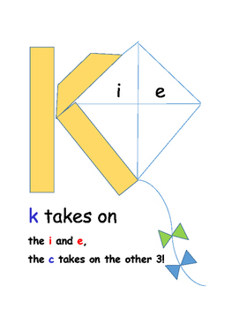 C .vs. K  -  What letter do you use to make a /k/ sound?