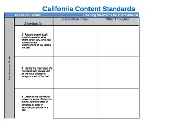 CA Common Core Standards_Lesson Plan Ideas Template