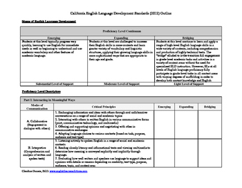 CA ELD Standards (2012) Planning Aid