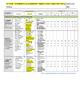 CA ELD Standards Student Progress Monitoring for 1st Grade