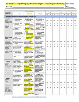 CA ELD Standards Student Progress Monitoring for 4th Grade