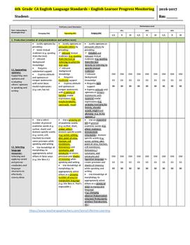 CA ELD Standards Student Progress Monitoring for 6th Grade