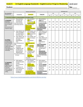 CA ELD Standards Student Progress Monitoring for Kindergarten