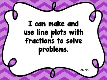 CA Go Math 5th Grade Resource Packet-Ch 9 Essential Questions & Daily Objectives