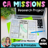 California Missions Project- Brochure Research Project 4th Grade History