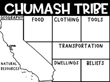 CA Native American Tribes: Internet Scavenger Hunt Webquest