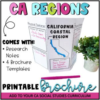 CA Regions Brochure Project- 4th Grade CA History