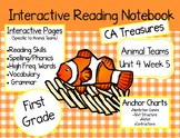 CA Treasures • Animal Teams• Interactive Notebook • Unit 4 Week 5