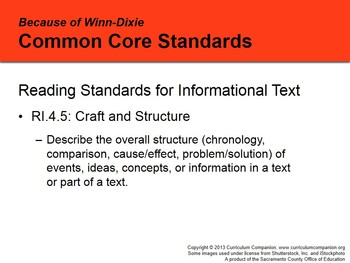 CA Treasures Because of Winn-Dixie Grade 4 Unit 1 (Common Core Standards)