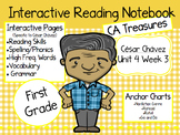 CA Treasures • Cesar Chavez• Interactive Notebook • Unit 4 Week 3
