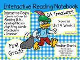 CA Treasures • Drakes Tail• Interactive Notebook • Unit 4 Week 1