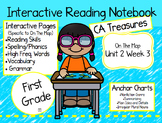 CA Treasures • On The Map • Interactive Notebook • Unit 2 Week 3
