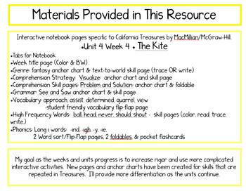 CA Treasures • The Kite• Interactive Notebook • Unit 4 Week 4