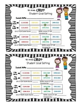 CAASPP Goal Setting 4th Grade